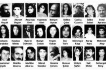 Sivas Katliamı'nın 26. Yılında Uygarlaşma Karşıtı Gerici Anlayış Devam Etmektedir
