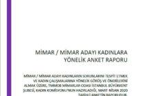 Mimar / Mimar Adayı Kadınlara Yönelik Anket Raporu Hazırlandı